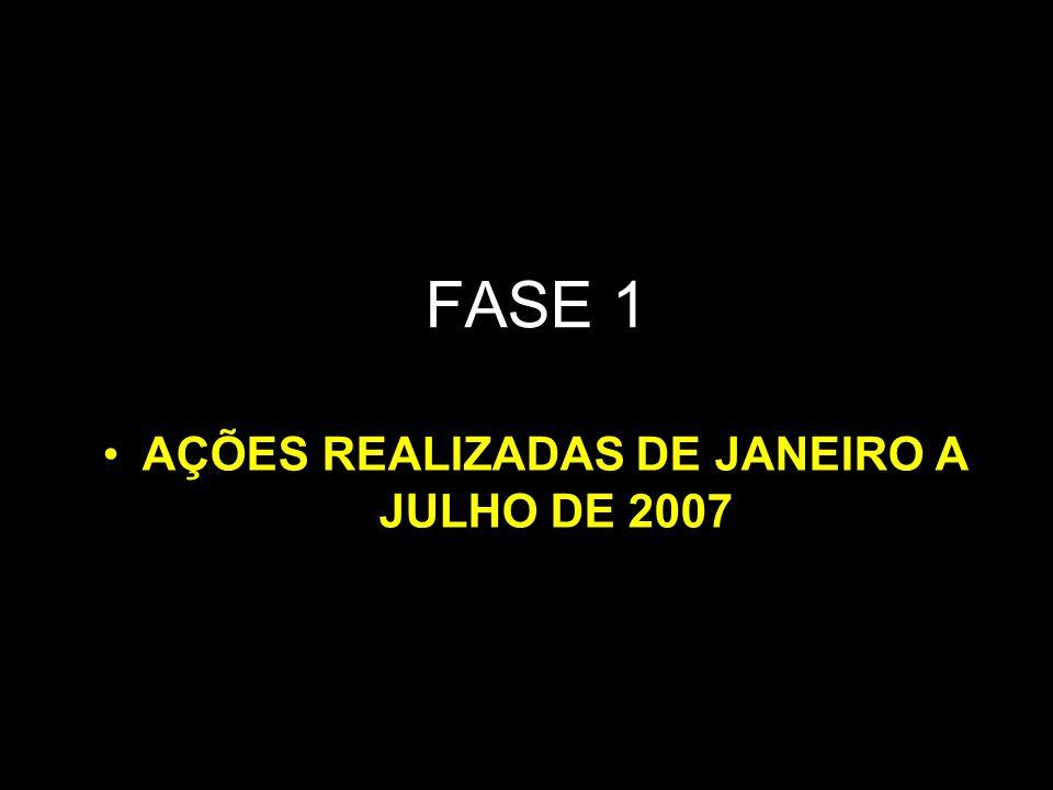 FASE 1 AÇÕES REALIZADAS DE JANEIRO A JULHO DE 2007
