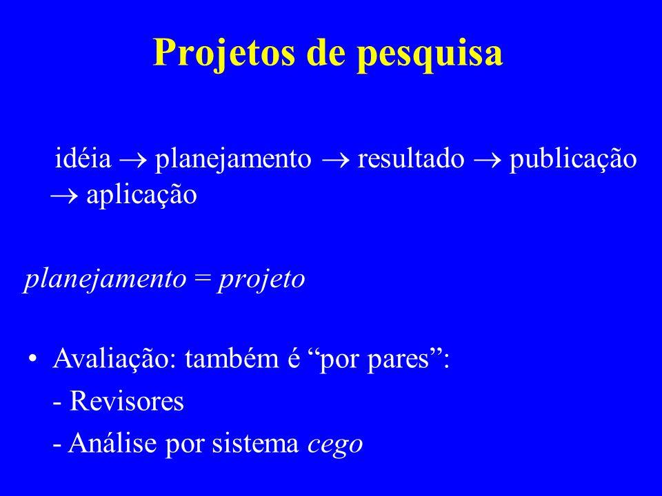 Projetos de pesquisa idéia planejamento resultado publicação aplicação planejamento = projeto Avaliação: também é por pares: - Revisores - Análise por