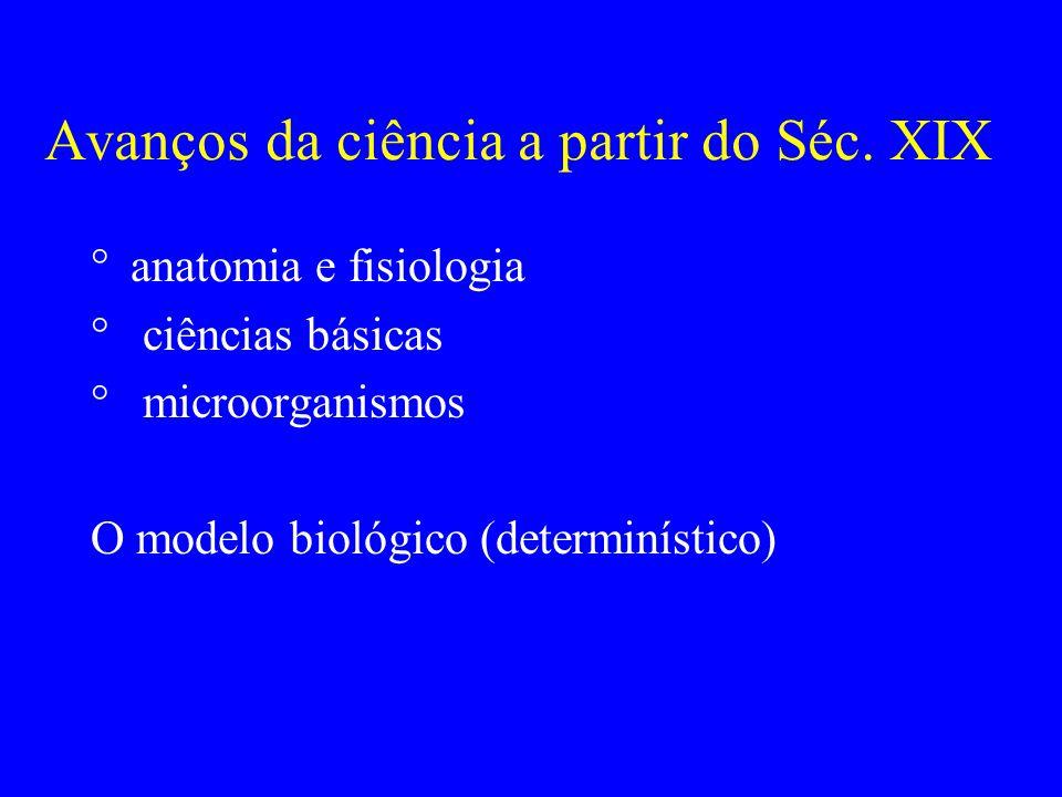 Avanços da ciência a partir do Séc. XIX °anatomia e fisiologia ° ciências básicas ° microorganismos O modelo biológico (determinístico)