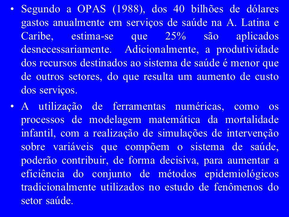 Segundo a OPAS (1988), dos 40 bilhões de dólares gastos anualmente em serviços de saúde na A. Latina e Caribe, estima-se que 25% são aplicados desnece