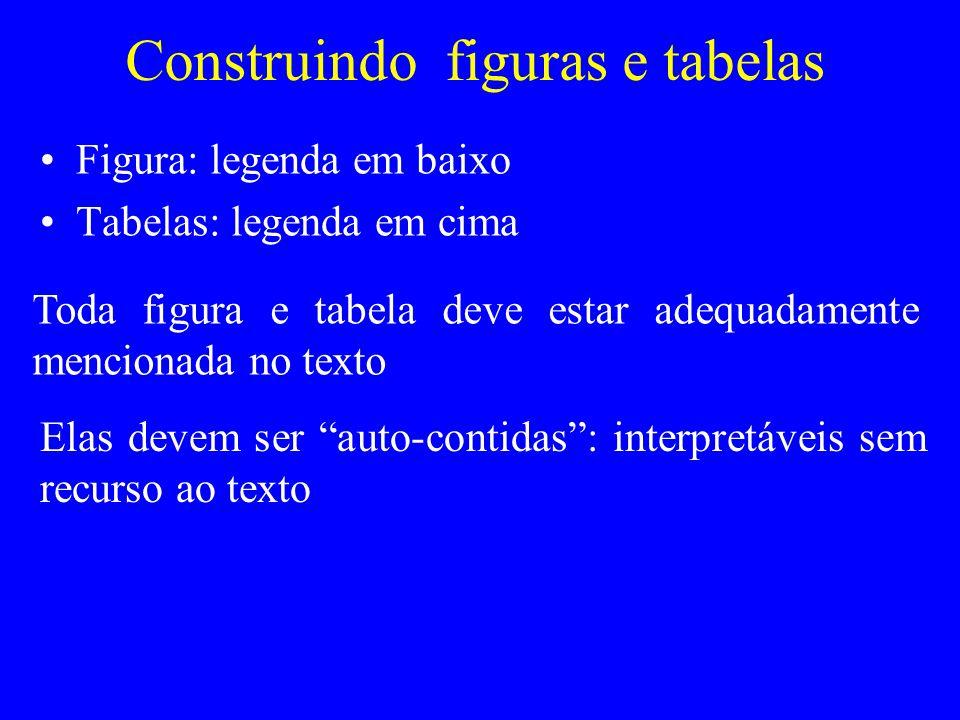 Construindo figuras e tabelas Figura: legenda em baixo Tabelas: legenda em cima Toda figura e tabela deve estar adequadamente mencionada no texto Elas