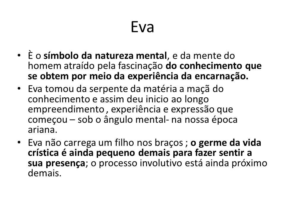 Eva È o símbolo da natureza mental, e da mente do homem atraído pela fascinação do conhecimento que se obtem por meio da experiência da encarnação. Ev
