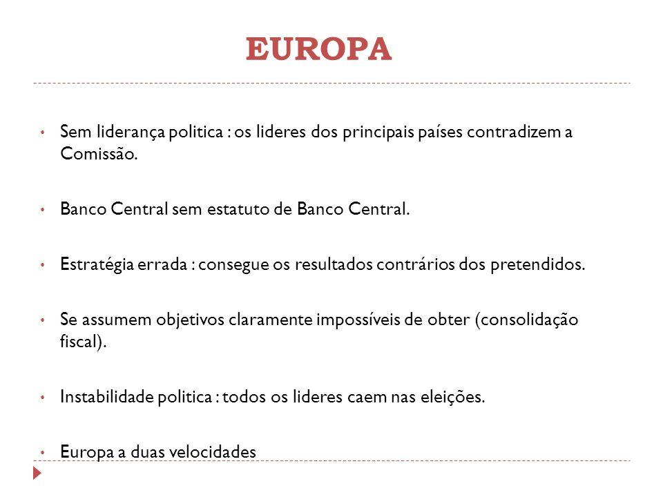 EUROPA Sem liderança politica : os lideres dos principais países contradizem a Comissão. Banco Central sem estatuto de Banco Central. Estratégia errad
