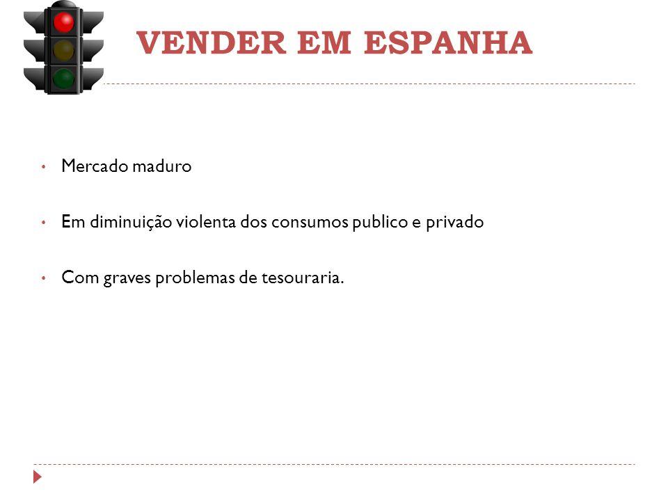 VENDER EM ESPANHA Mercado maduro Em diminuição violenta dos consumos publico e privado Com graves problemas de tesouraria.