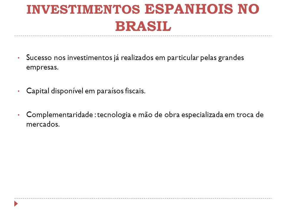INVESTIMENTOS ESPANHOIS NO BRASIL Sucesso nos investimentos já realizados em particular pelas grandes empresas. Capital disponível em paraísos fiscais
