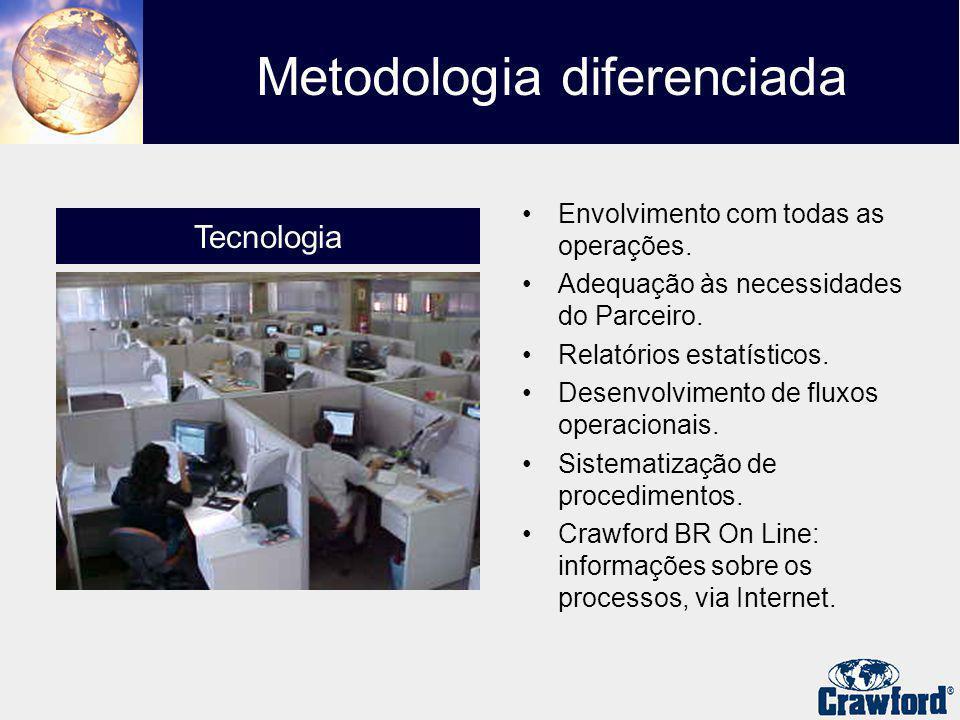 Envolvimento com todas as operações. Adequação às necessidades do Parceiro. Relatórios estatísticos. Desenvolvimento de fluxos operacionais. Sistemati