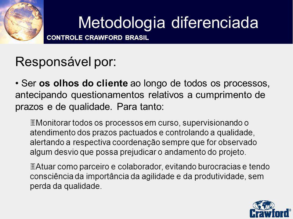 Responsável por: os olhos do cliente Ser os olhos do cliente ao longo de todos os processos, antecipando questionamentos relativos a cumprimento de pr