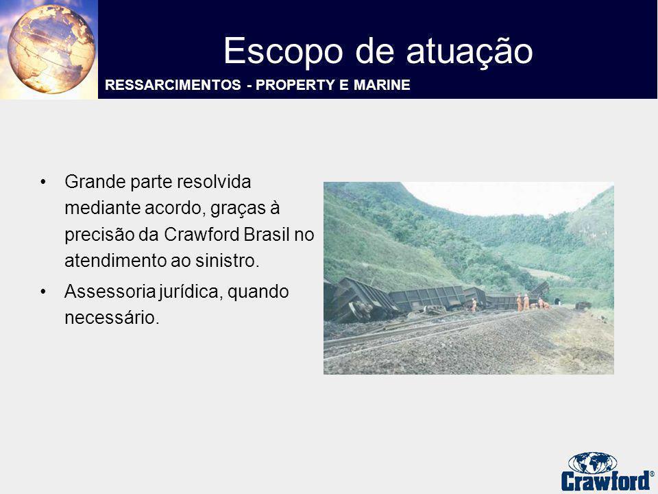Grande parte resolvida mediante acordo, graças à precisão da Crawford Brasil no atendimento ao sinistro. Assessoria jurídica, quando necessário. Escop