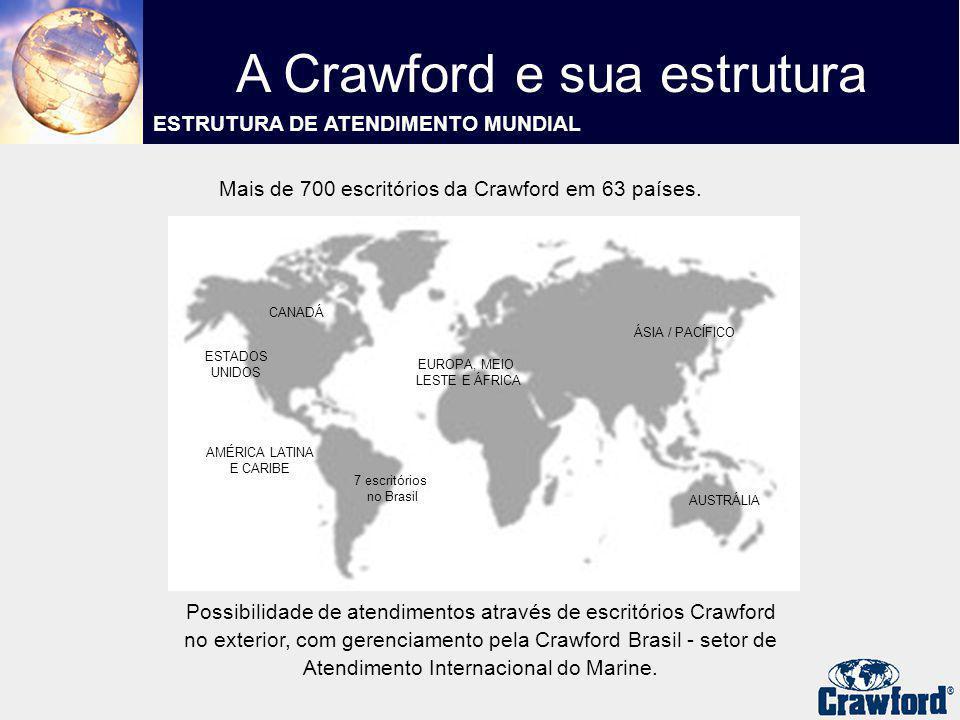 A Crawford e sua estrutura ESTRUTURA DE ATENDIMENTO MUNDIAL Mais de 700 escritórios da Crawford em 63 países. 7 escritórios no Brasil Possibilidade de