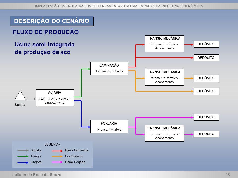 Juliana de Rose de Souza 10 IMPLANTAÇÃO DA TROCA RÁPIDA DE FERRAMENTAS EM UMA EMPRESA DA INDÚSTRIA SIDERÚRGICA FLUXO DE PRODUÇÃO Usina semi-integrada