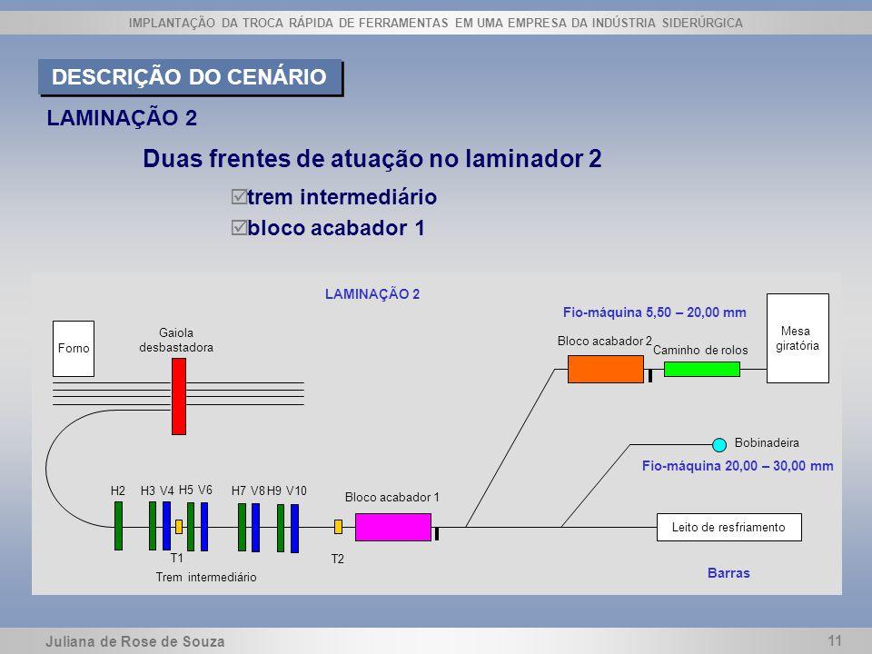 Juliana de Rose de Souza 11 IMPLANTAÇÃO DA TROCA RÁPIDA DE FERRAMENTAS EM UMA EMPRESA DA INDÚSTRIA SIDERÚRGICA Duas frentes de atuação no laminador 2