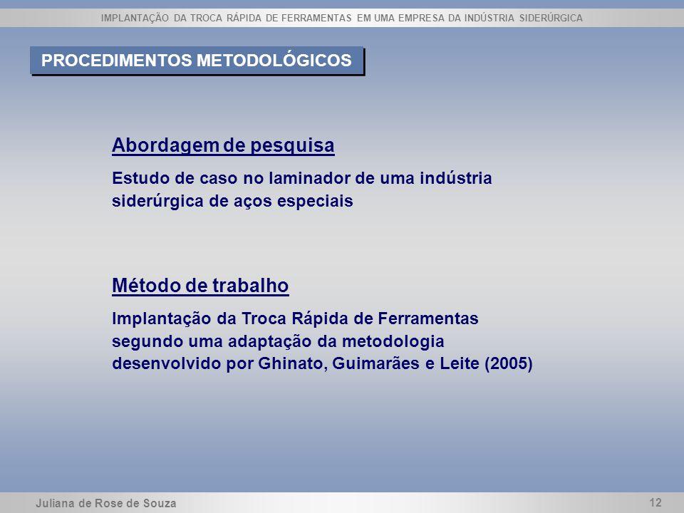 Juliana de Rose de Souza 12 IMPLANTAÇÃO DA TROCA RÁPIDA DE FERRAMENTAS EM UMA EMPRESA DA INDÚSTRIA SIDERÚRGICA Abordagem de pesquisa Estudo de caso no