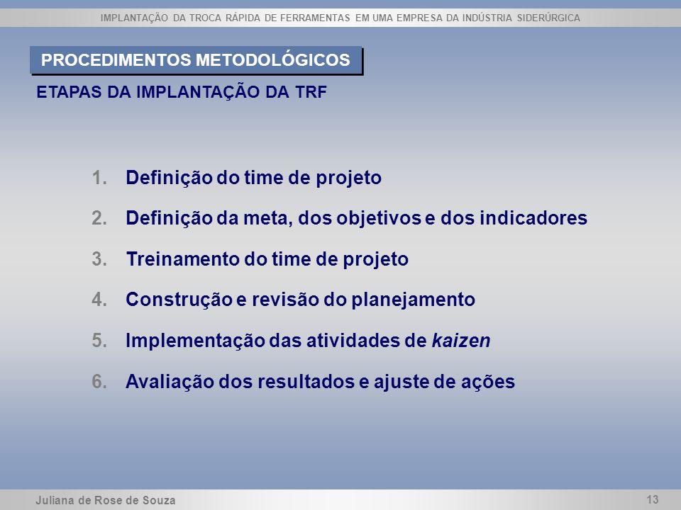 Juliana de Rose de Souza 13 IMPLANTAÇÃO DA TROCA RÁPIDA DE FERRAMENTAS EM UMA EMPRESA DA INDÚSTRIA SIDERÚRGICA ETAPAS DA IMPLANTAÇÃO DA TRF PROCEDIMEN