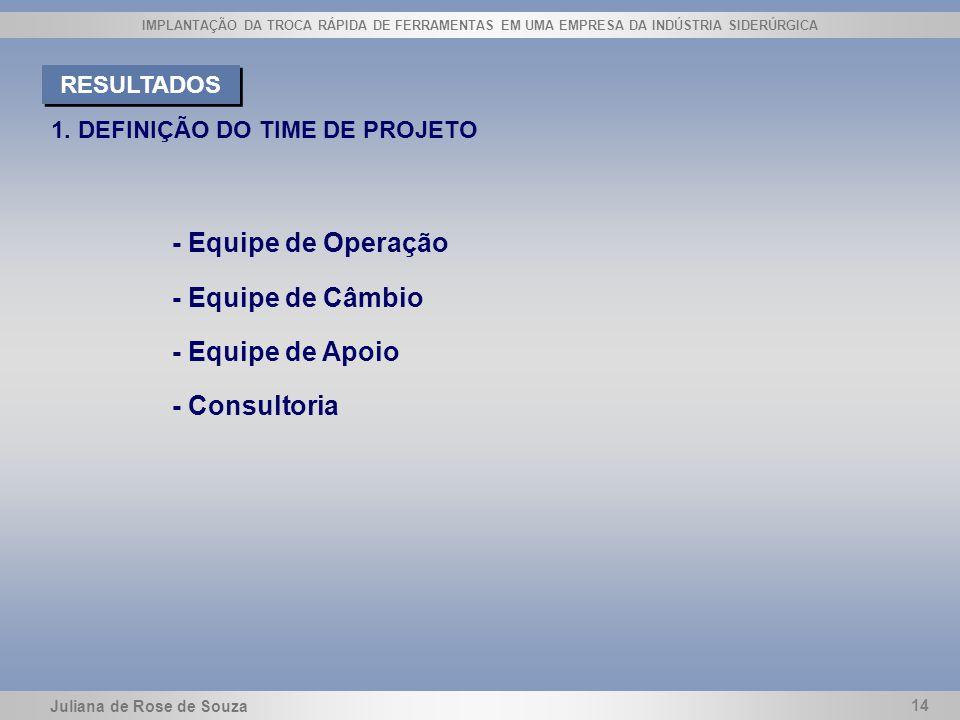 Juliana de Rose de Souza 14 IMPLANTAÇÃO DA TROCA RÁPIDA DE FERRAMENTAS EM UMA EMPRESA DA INDÚSTRIA SIDERÚRGICA 1. DEFINIÇÃO DO TIME DE PROJETO RESULTA
