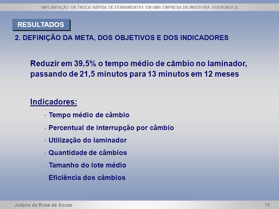 Juliana de Rose de Souza 15 IMPLANTAÇÃO DA TROCA RÁPIDA DE FERRAMENTAS EM UMA EMPRESA DA INDÚSTRIA SIDERÚRGICA 2. DEFINIÇÃO DA META, DOS OBJETIVOS E D