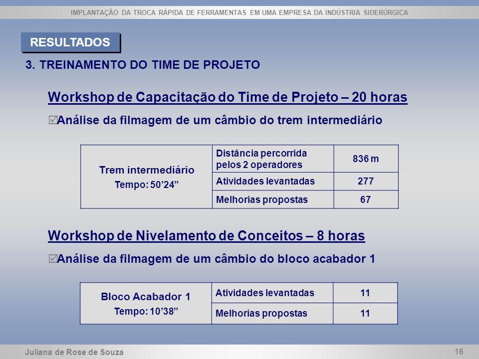 Juliana de Rose de Souza 16 IMPLANTAÇÃO DA TROCA RÁPIDA DE FERRAMENTAS EM UMA EMPRESA DA INDÚSTRIA SIDERÚRGICA 3. TREINAMENTO DO TIME DE PROJETO RESUL
