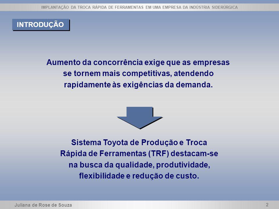 Juliana de Rose de Souza 2 IMPLANTAÇÃO DA TROCA RÁPIDA DE FERRAMENTAS EM UMA EMPRESA DA INDÚSTRIA SIDERÚRGICA Aumento da concorrência exige que as emp