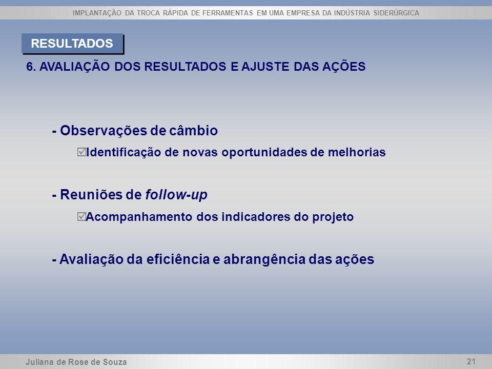 Juliana de Rose de Souza 21 IMPLANTAÇÃO DA TROCA RÁPIDA DE FERRAMENTAS EM UMA EMPRESA DA INDÚSTRIA SIDERÚRGICA 6. AVALIAÇÃO DOS RESULTADOS E AJUSTE DA