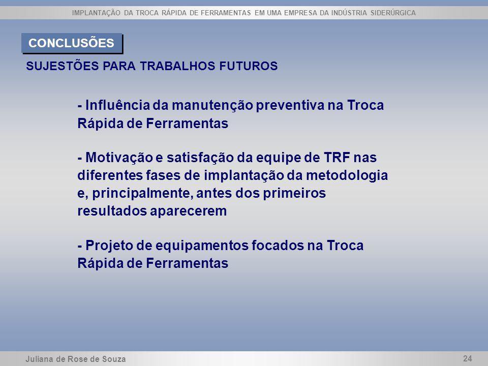 Juliana de Rose de Souza 24 IMPLANTAÇÃO DA TROCA RÁPIDA DE FERRAMENTAS EM UMA EMPRESA DA INDÚSTRIA SIDERÚRGICA SUJESTÕES PARA TRABALHOS FUTUROS CONCLU