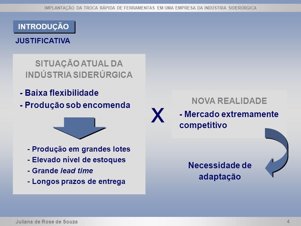 Juliana de Rose de Souza 4 IMPLANTAÇÃO DA TROCA RÁPIDA DE FERRAMENTAS EM UMA EMPRESA DA INDÚSTRIA SIDERÚRGICA JUSTIFICATIVA INTRODUÇÃO - Baixa flexibi