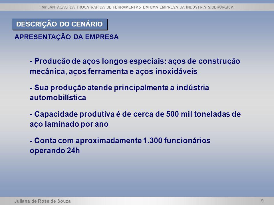 Juliana de Rose de Souza 9 IMPLANTAÇÃO DA TROCA RÁPIDA DE FERRAMENTAS EM UMA EMPRESA DA INDÚSTRIA SIDERÚRGICA APRESENTAÇÃO DA EMPRESA - Produção de aç