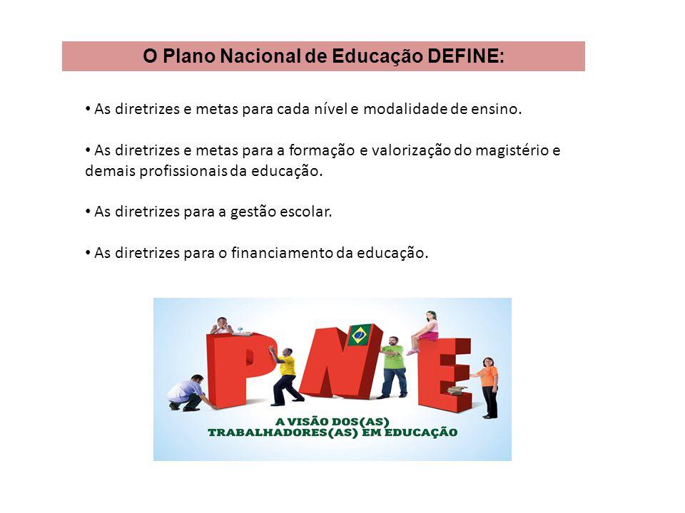 O Plano Nacional de Educação DEFINE: As diretrizes e metas para cada nível e modalidade de ensino. As diretrizes e metas para a formação e valorização