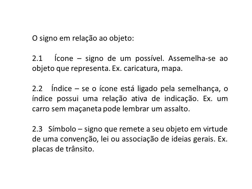 O signo em relação ao objeto: 2.1 Ícone – signo de um possível.