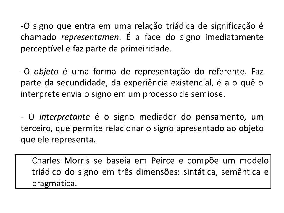 Charles Morris se baseia em Peirce e compõe um modelo triádico do signo em três dimensões: sintática, semântica e pragmática. -O signo que entra em um