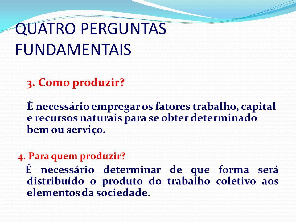 QUATRO PERGUNTAS FUNDAMENTAIS 2 3. Como produzir? É necessário empregar os fatores trabalho, capital e recursos naturais para se obter determinado bem