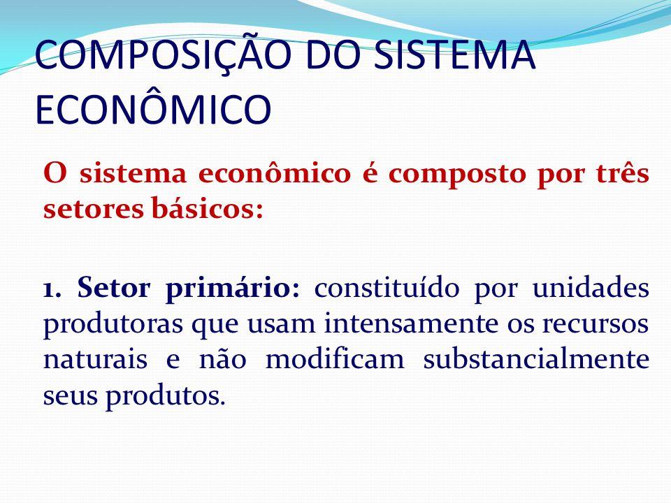 COMPOSIÇÃO DO SISTEMA ECONÔMICO i O sistema econômico é composto por três setores básicos: T 1. Setor primário: constituído por unidades produtoras qu