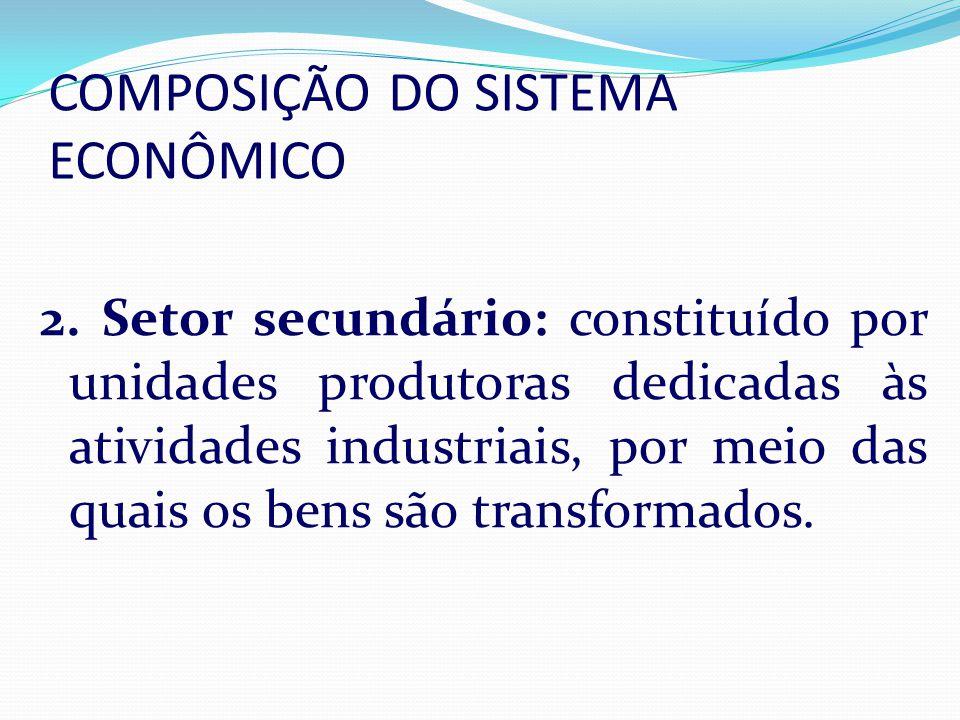 COMPOSIÇÃO DO SISTEMA ECONÔMICO 2. Setor secundário: constituído por unidades produtoras dedicadas às atividades industriais, por meio das quais os be