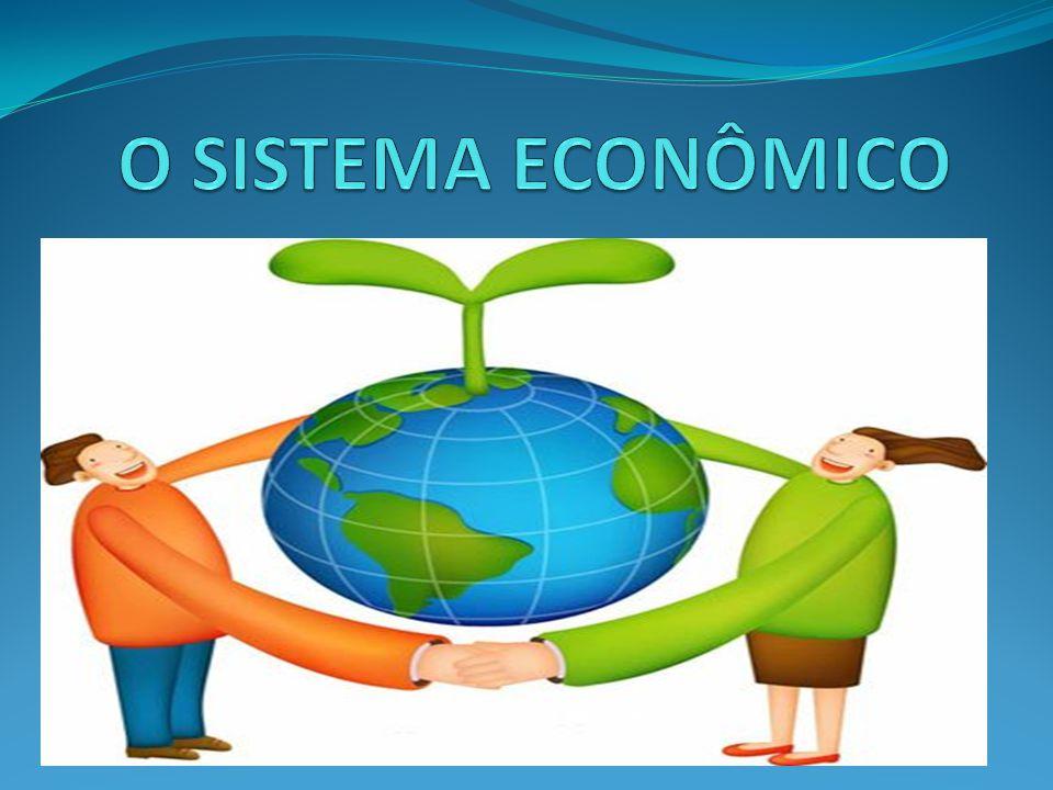 Sistemas Econômicos Forma política, social e econômica de organização de uma sociedade.