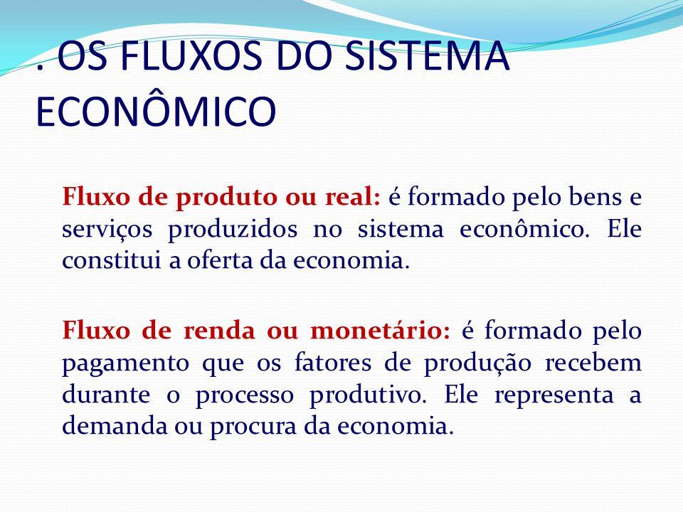 . OS FLUXOS DO SISTEMA ECONÔMICO l Fluxo de produto ou real: é formado pelo bens e serviços produzidos no sistema econômico. Ele constitui a oferta da