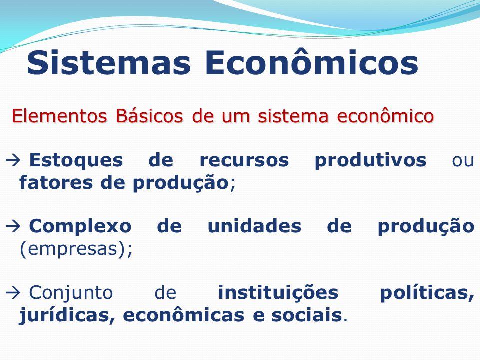 Sistemas Econômicos Elementos Básicos de um sistema econômico Estoques de recursos produtivos ou fatores de produção; Complexo de unidades de produção