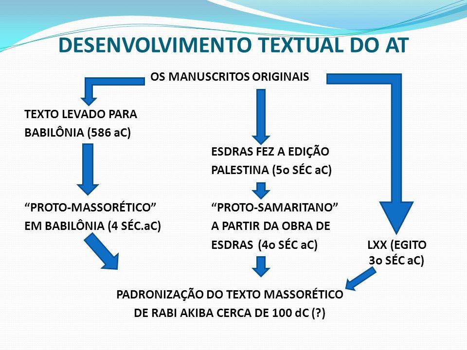 DESENVOLVIMENTO TEXTUAL DO AT OS MANUSCRITOS ORIGINAIS TEXTO LEVADO PARA BABILÔNIA (586 aC) ESDRAS FEZ A EDIÇÃO PALESTINA (5o SÉC aC) PROTO-MASSORÉTIC