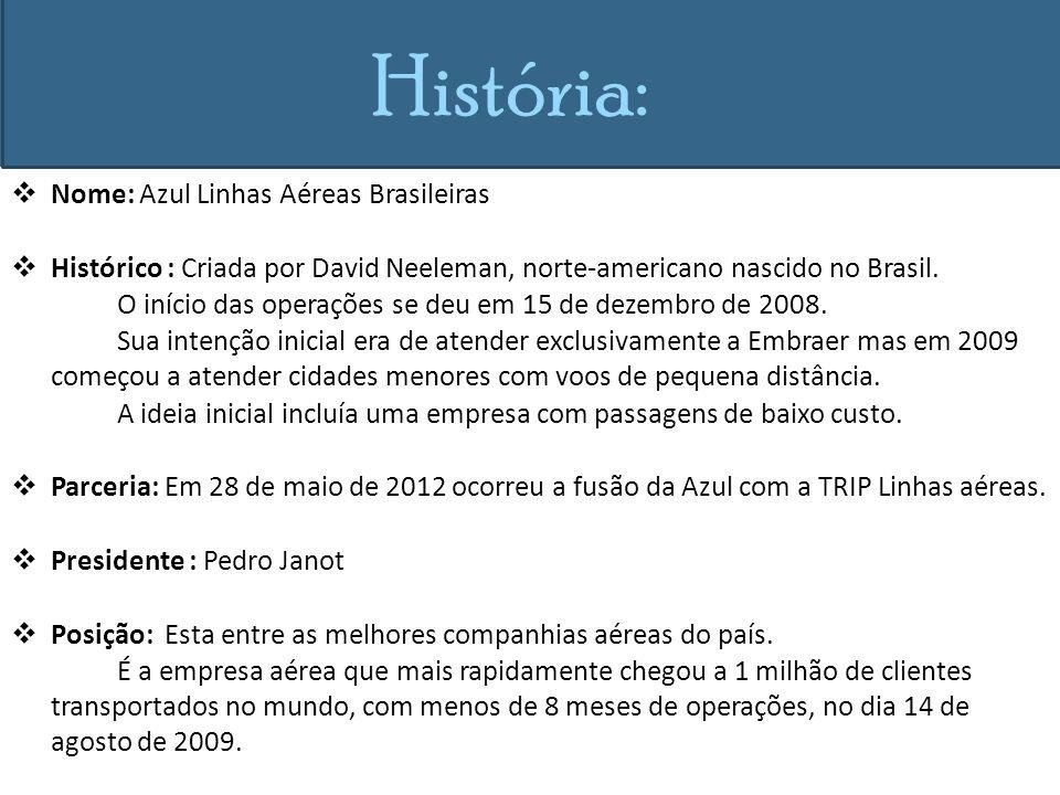 História: Nome: Azul Linhas Aéreas Brasileiras Histórico : Criada por David Neeleman, norte-americano nascido no Brasil.