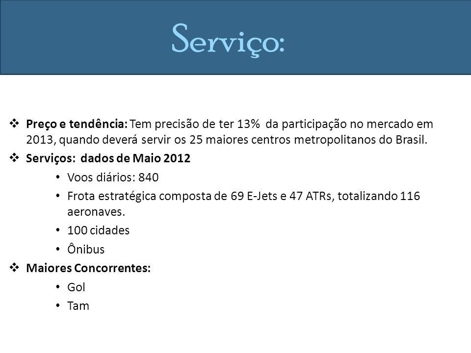 Serviço: Preço e tendência: Tem precisão de ter 13% da participação no mercado em 2013, quando deverá servir os 25 maiores centros metropolitanos do Brasil.