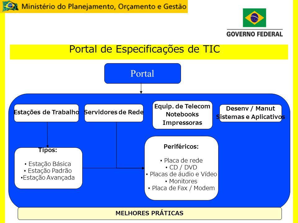 Portal Servidores de Rede Equip. de Telecom Notebooks Impressoras Periféricos: Placa de rede CD / DVD Placas de áudio e Vídeo Monitores Placa de Fax /