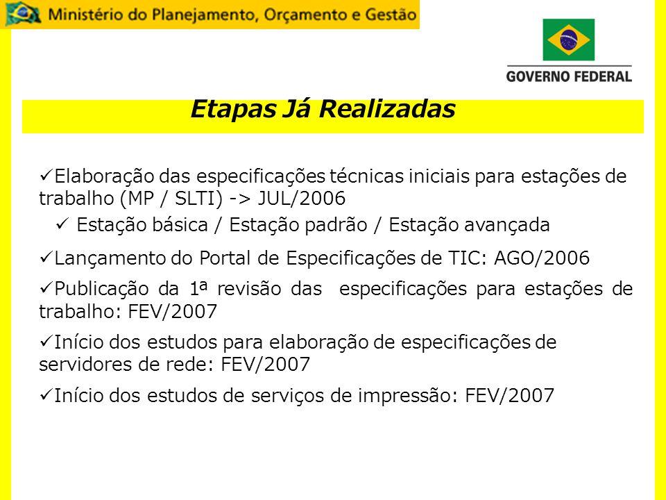 Etapas Já Realizadas Elaboração das especificações técnicas iniciais para estações de trabalho (MP / SLTI) -> JUL/2006 Estação básica / Estação padrão / Estação avançada Lançamento do Portal de Especificações de TIC: AGO/2006 Publicação da 1ª revisão das especificações para estações de trabalho: FEV/2007 Início dos estudos para elaboração de especificações de servidores de rede: FEV/2007 Início dos estudos de serviços de impressão: FEV/2007