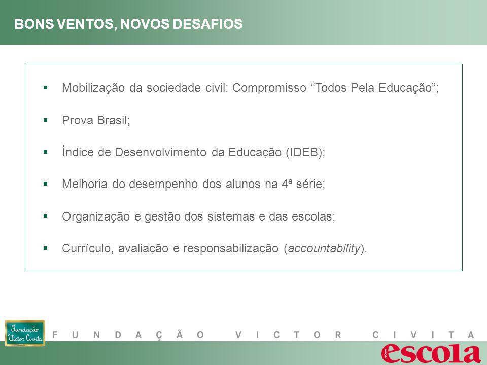 BONS VENTOS, NOVOS DESAFIOS Mobilização da sociedade civil: Compromisso Todos Pela Educação; Prova Brasil; Índice de Desenvolvimento da Educação (IDEB