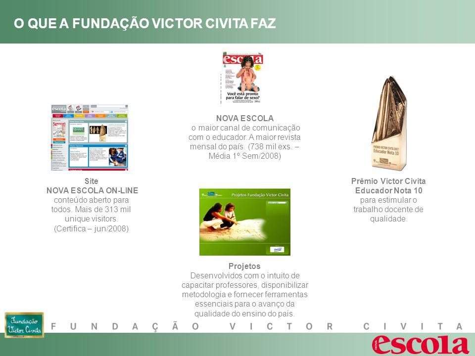 O QUE A FUNDAÇÃO VICTOR CIVITA FAZ NOVA ESCOLA o maior canal de comunicação com o educador.