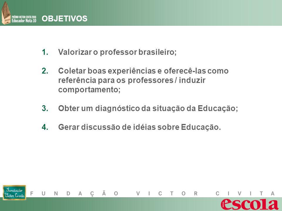 OBJETIVOS 1.Valorizar o professor brasileiro; 2.Coletar boas experiências e oferecê-las como referência para os professores / induzir comportamento; 3