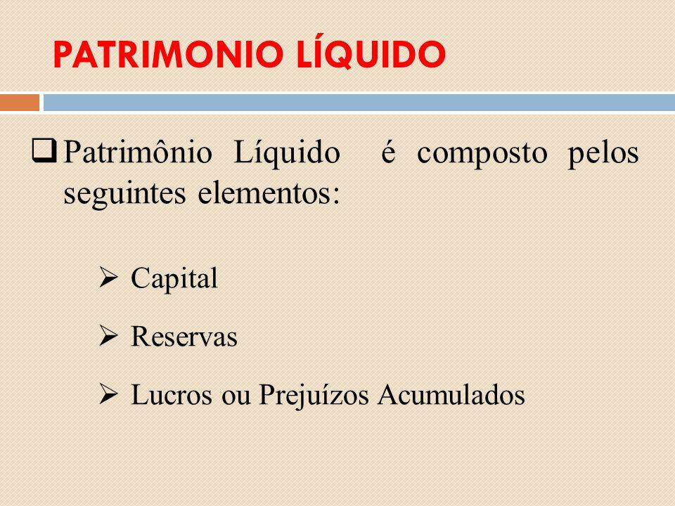 Patrimônio Líquido é composto pelos seguintes elementos: Capital Reservas Lucros ou Prejuízos Acumulados PATRIMONIO LÍQUIDO