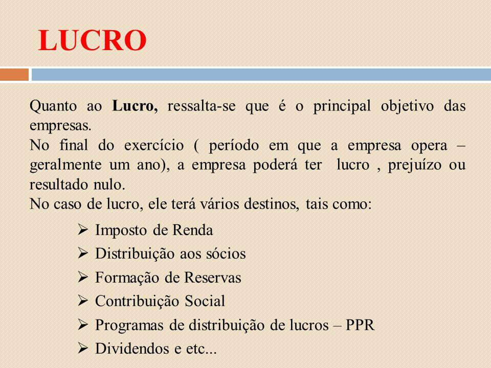 Imposto de Renda Distribuição aos sócios Formação de Reservas Contribuição Social Programas de distribuição de lucros – PPR Dividendos e etc... Quanto