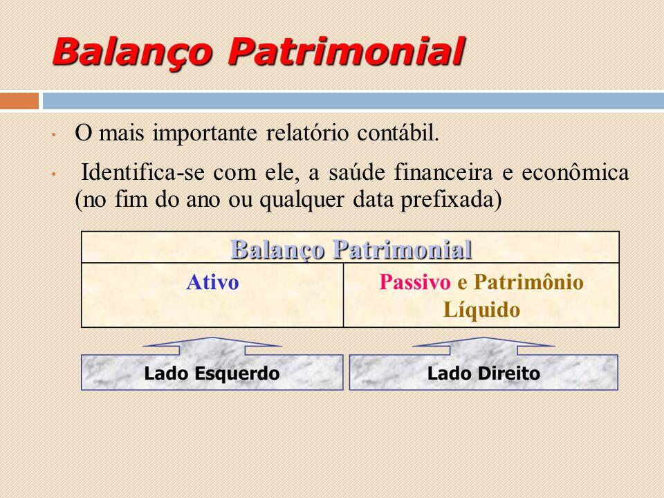 Balanço Patrimonial O mais importante relatório contábil. Identifica-se com ele, a saúde financeira e econômica (no fim do ano ou qualquer data prefix