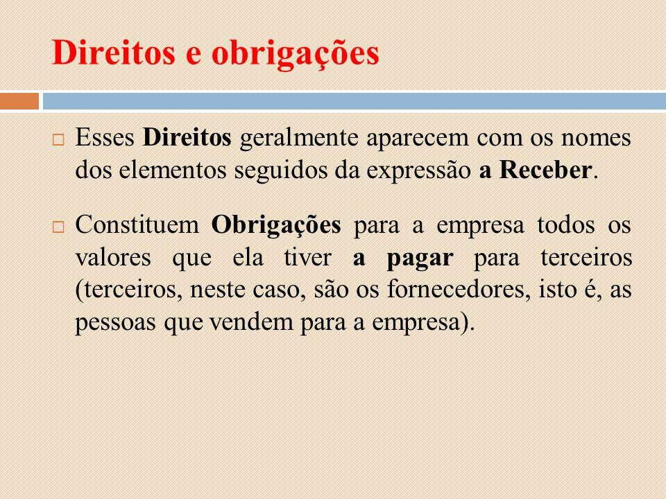 Direitos e obrigações Esses Direitos geralmente aparecem com os nomes dos elementos seguidos da expressão a Receber. Constituem Obrigações para a empr