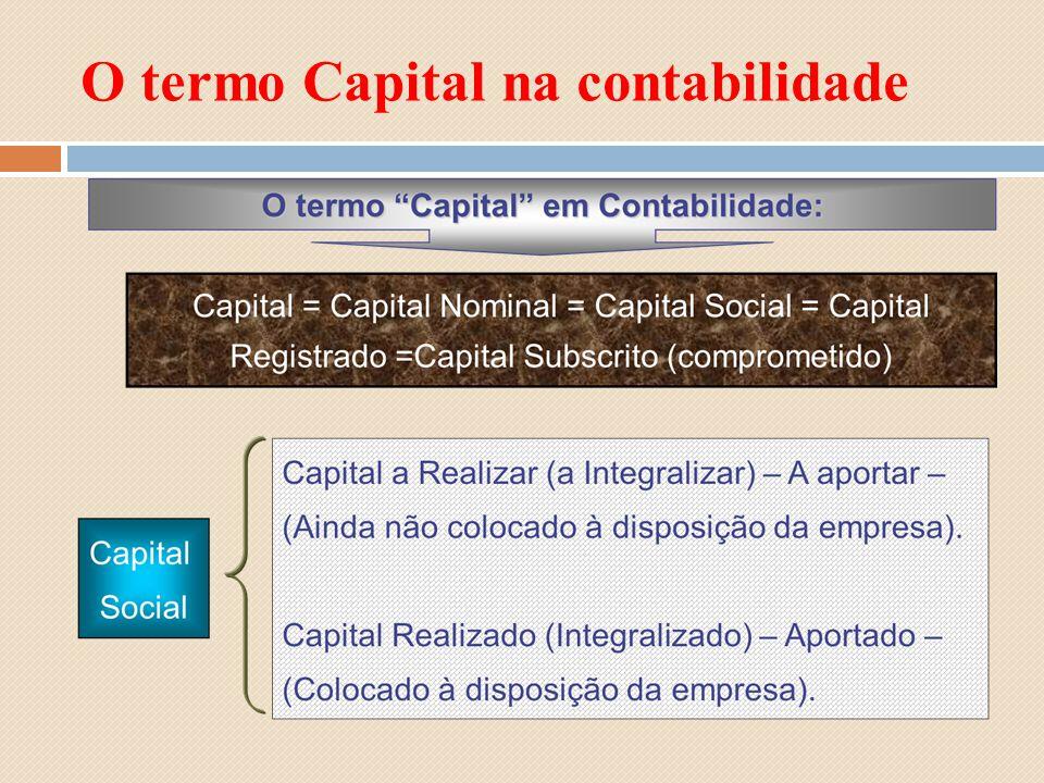 O termo Capital na contabilidade