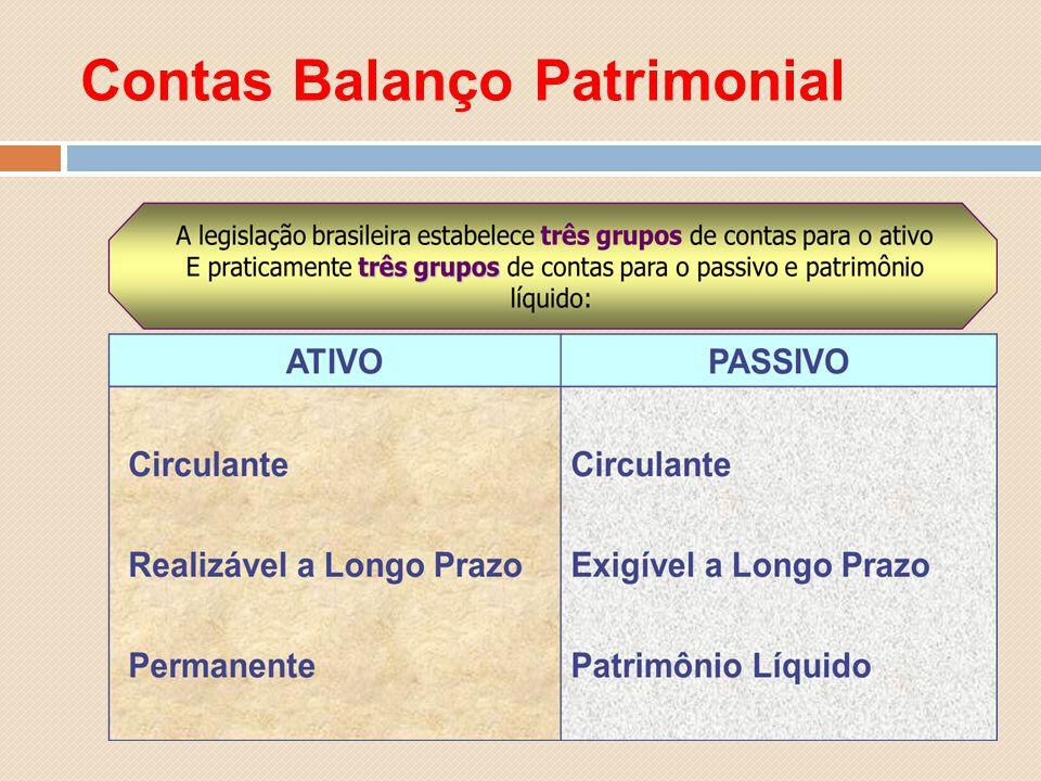 Contas Balanço Patrimonial