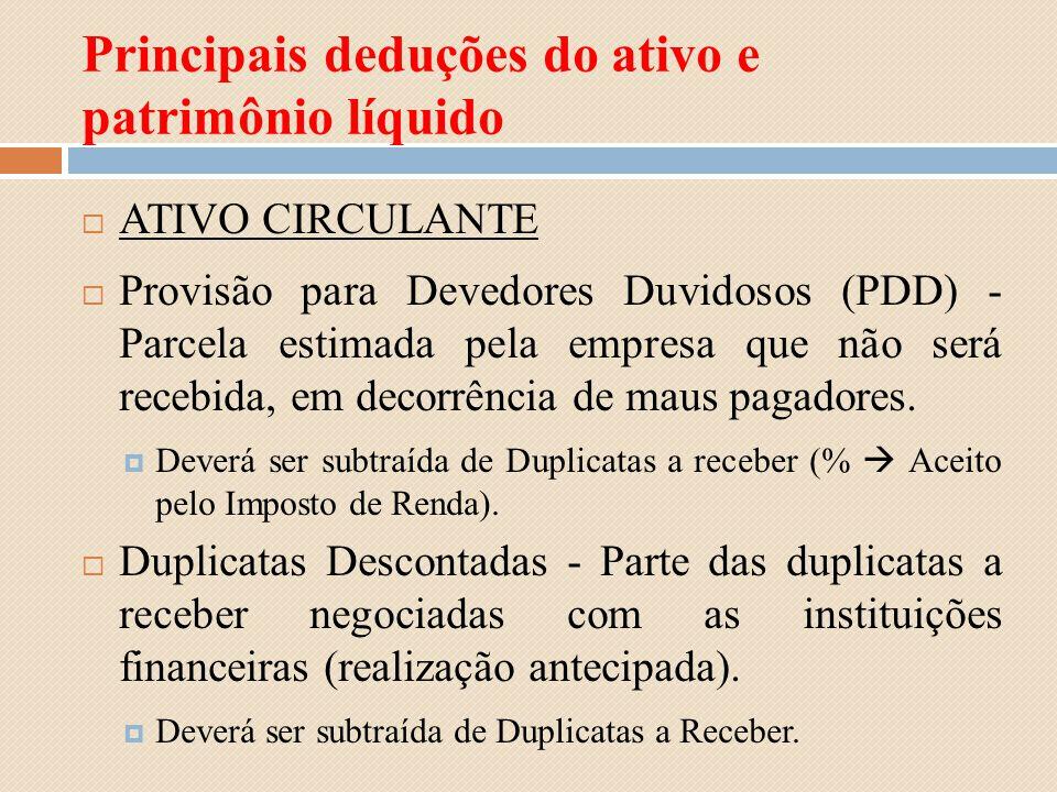 Principais deduções do ativo e patrimônio líquido ATIVO CIRCULANTE Provisão para Devedores Duvidosos (PDD) - Parcela estimada pela empresa que não ser
