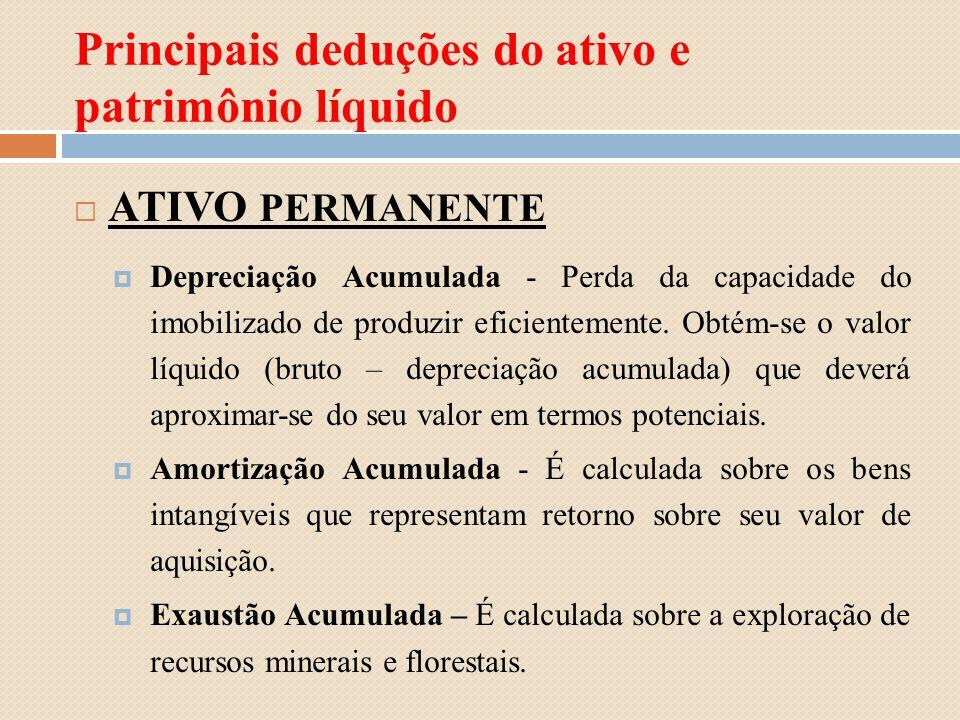 Principais deduções do ativo e patrimônio líquido ATIVO PERMANENTE Depreciação Acumulada - Perda da capacidade do imobilizado de produzir eficientemen